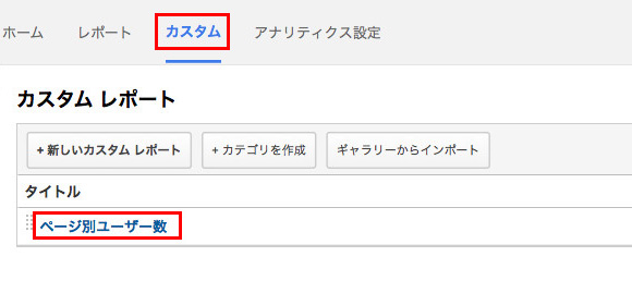 googleアナリティクスページ別ユニークユーザー数7