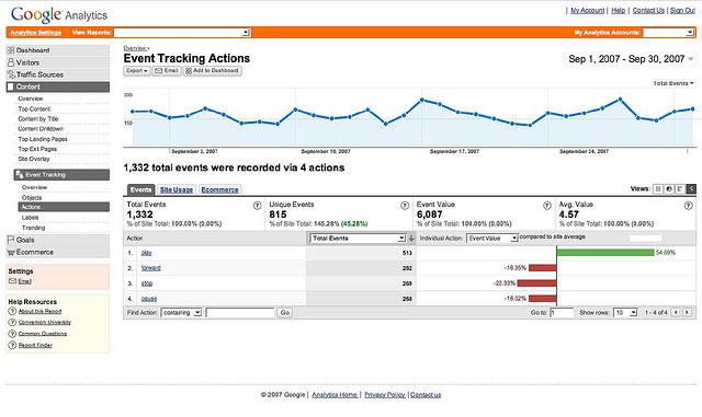 Googleアナリティクスで複数アカウント(サイト)をまとめて管理する方法